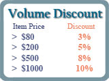 Volume Discount Promotion